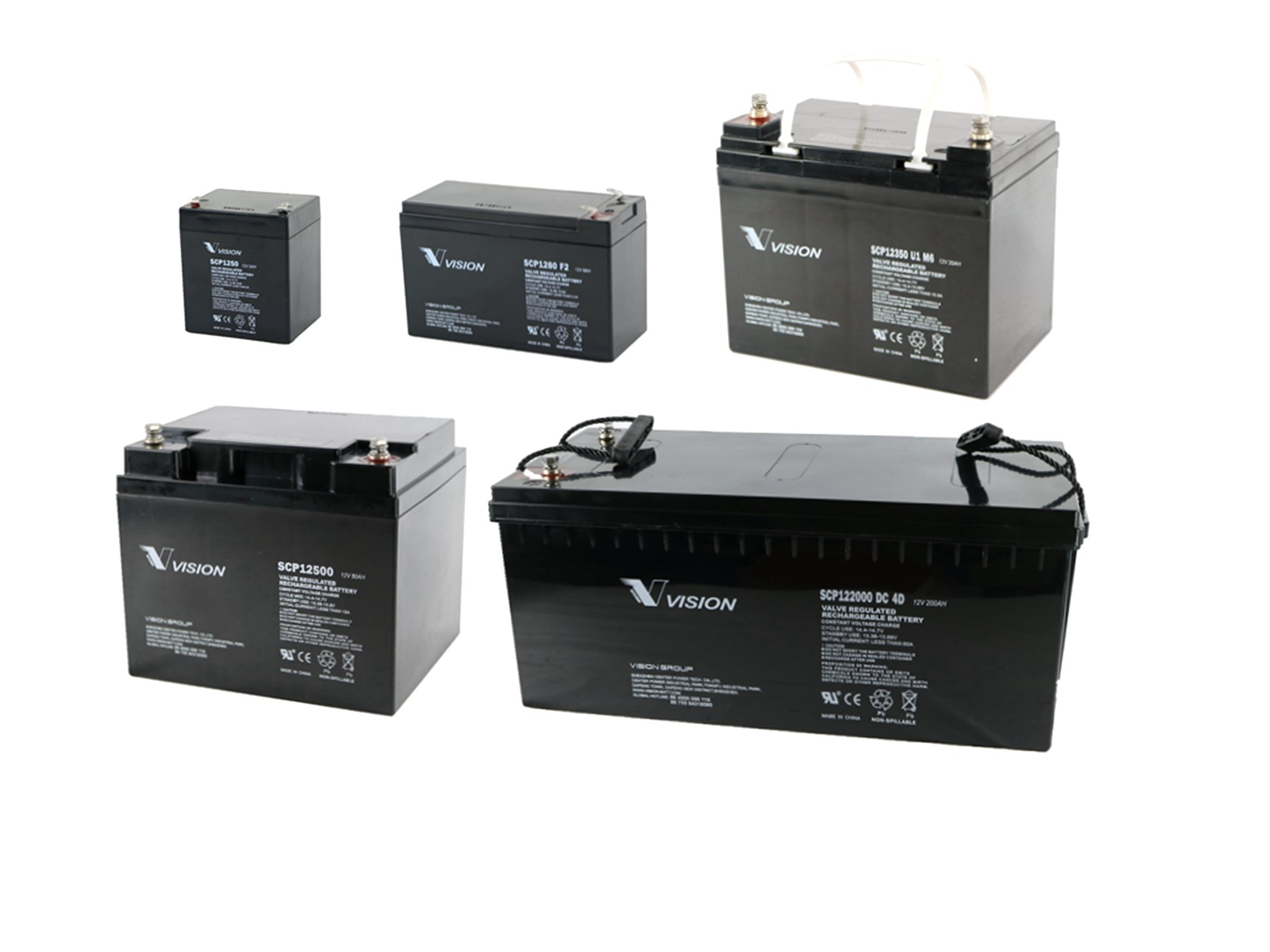 SCP Series Battery
